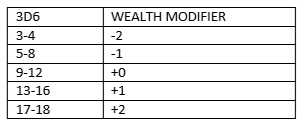 Table_WealthMod_UK